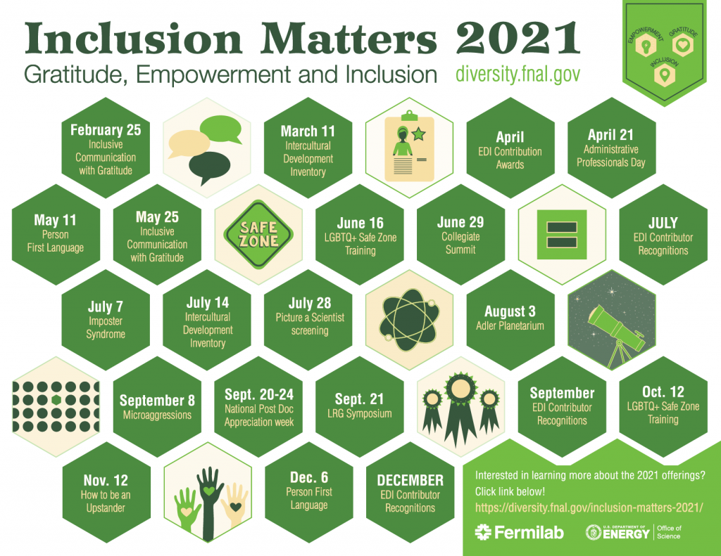 Calendar of events for Inclusion Matters Series 2021